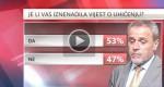 Istraživanje: Većina Hrvata ima pozitivan stav o Bandiću