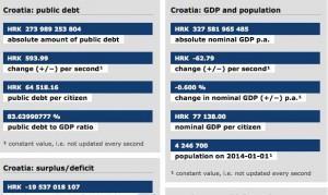 javni_dug_hrvatska