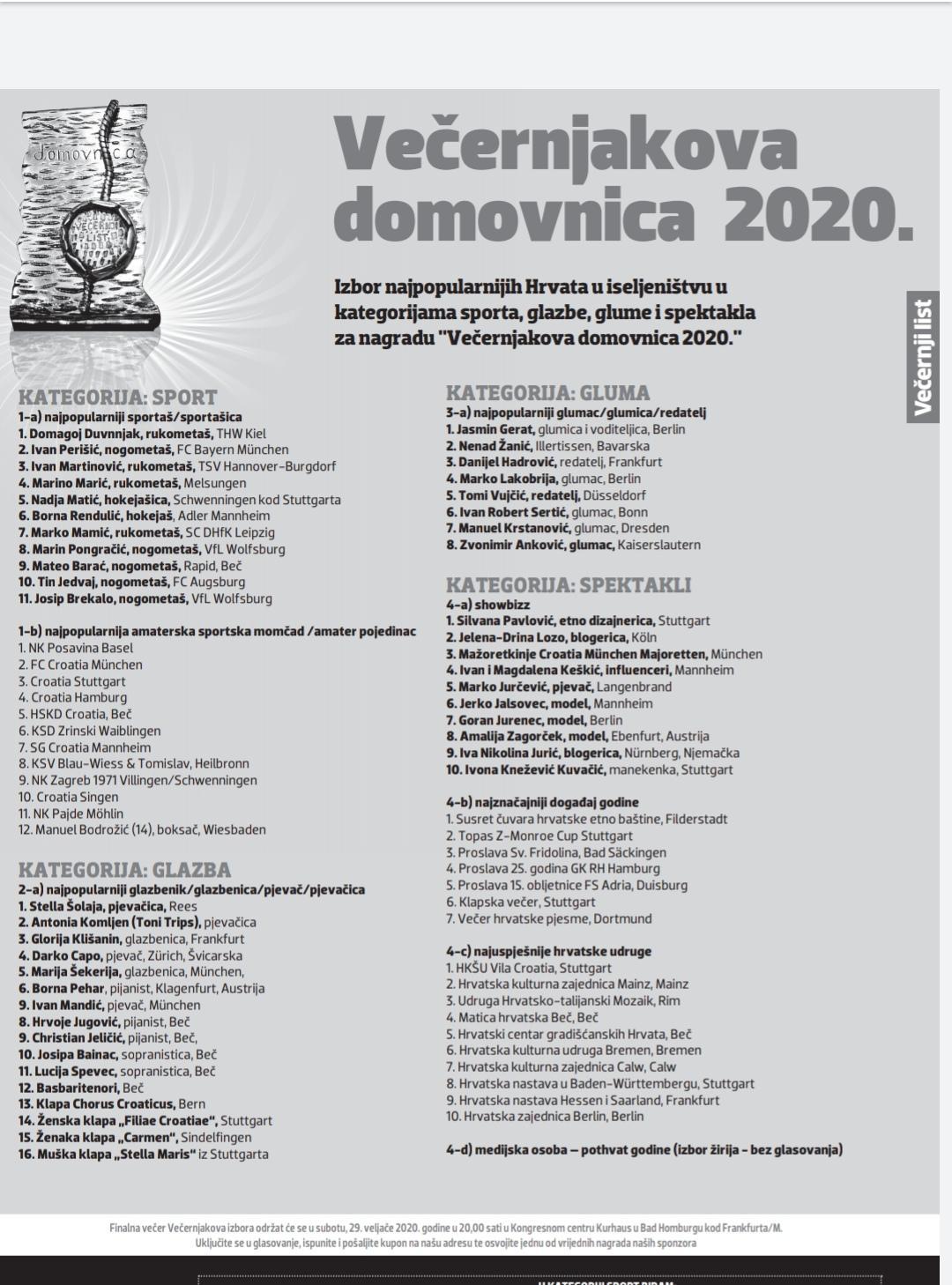 lista nomoniranih